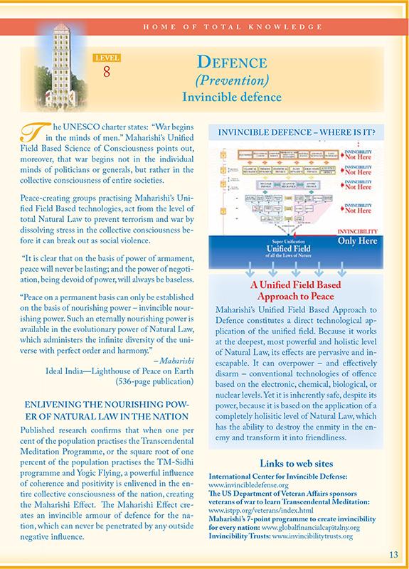 Maharishi Tower England web-13 Kopie